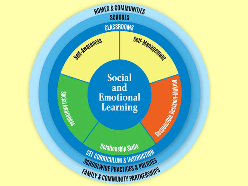 News Literacy Must Include Social Emotional Learning