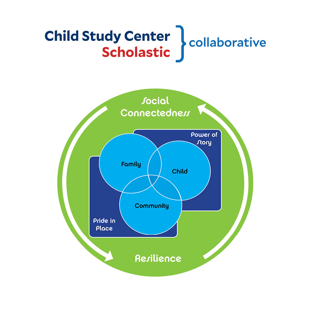 Scholastic And Yale Child Study Center Announce Collaboration